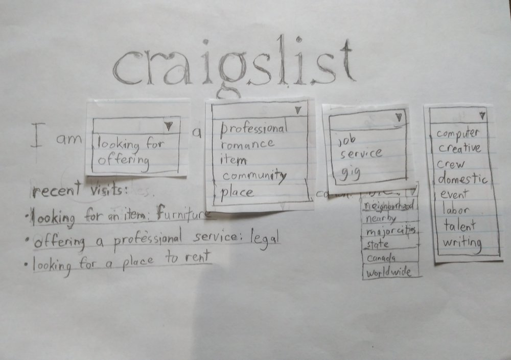 Paper prototype used in usability tests