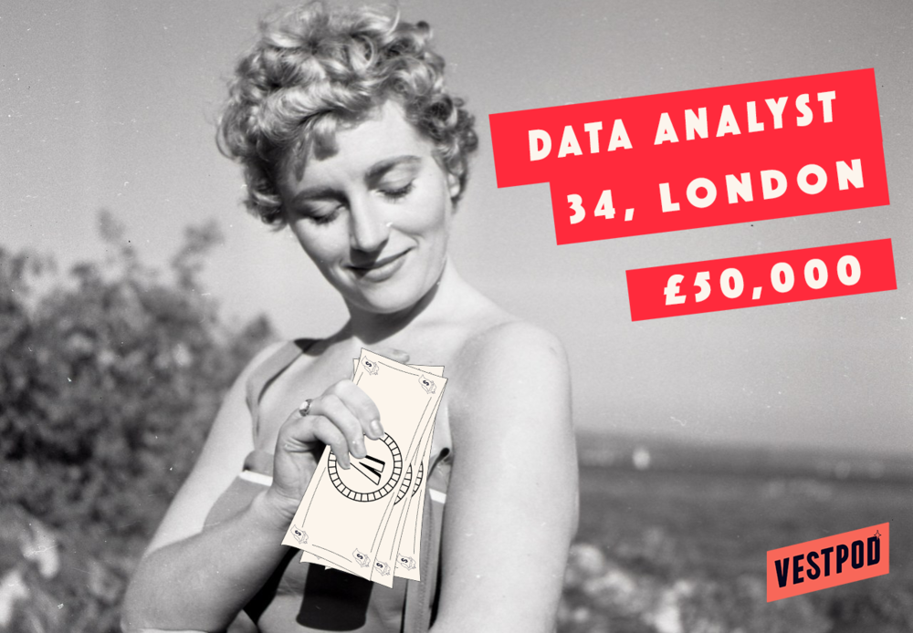 Salary Data Analyst London