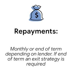 Repayments.png