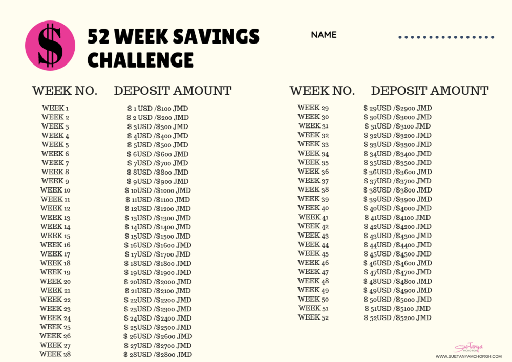 52 weeks savings challenge www.suetanyamchorgh.com.png