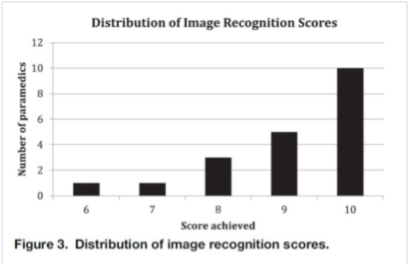 Figure 3, PAUSE study (Ref 20)