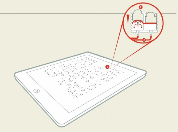 "The search for the ""Holy Braille"""