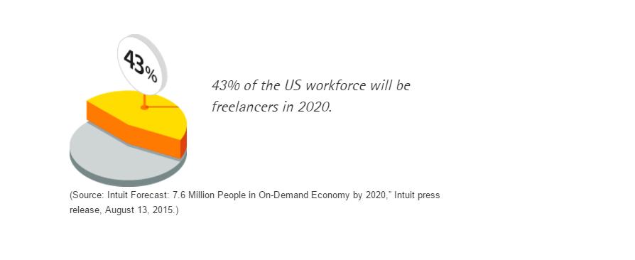 freelancer-workforce-US.jpg