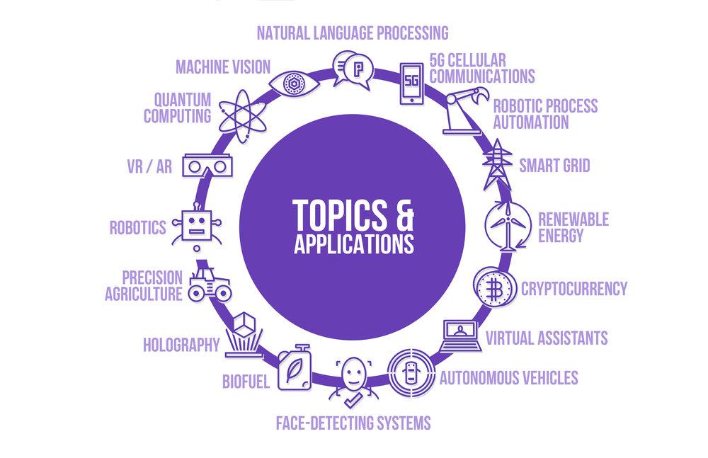 topicss.jpg