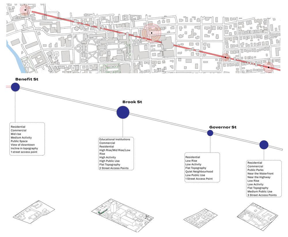 Waterloop Indesign Website4.jpg