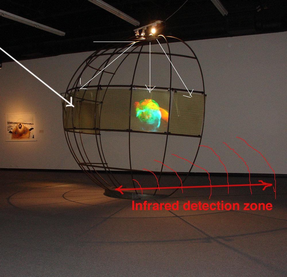 «La conscience des limites (Gaïa)», 1992