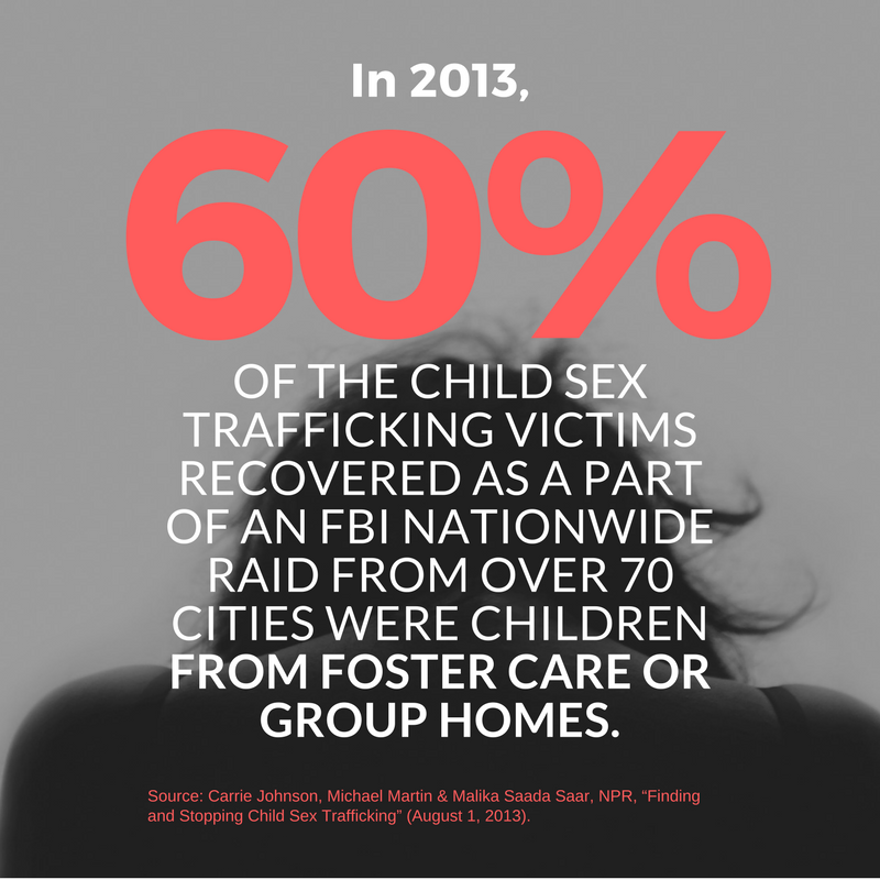Human Trafficking and Child Welfare