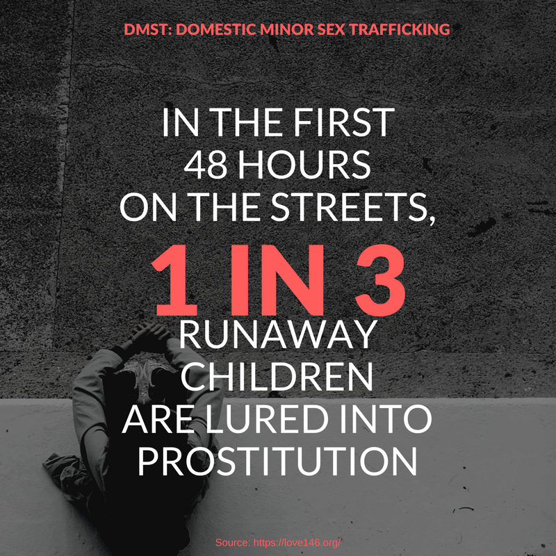 Human Trafficking and Runaway Youth