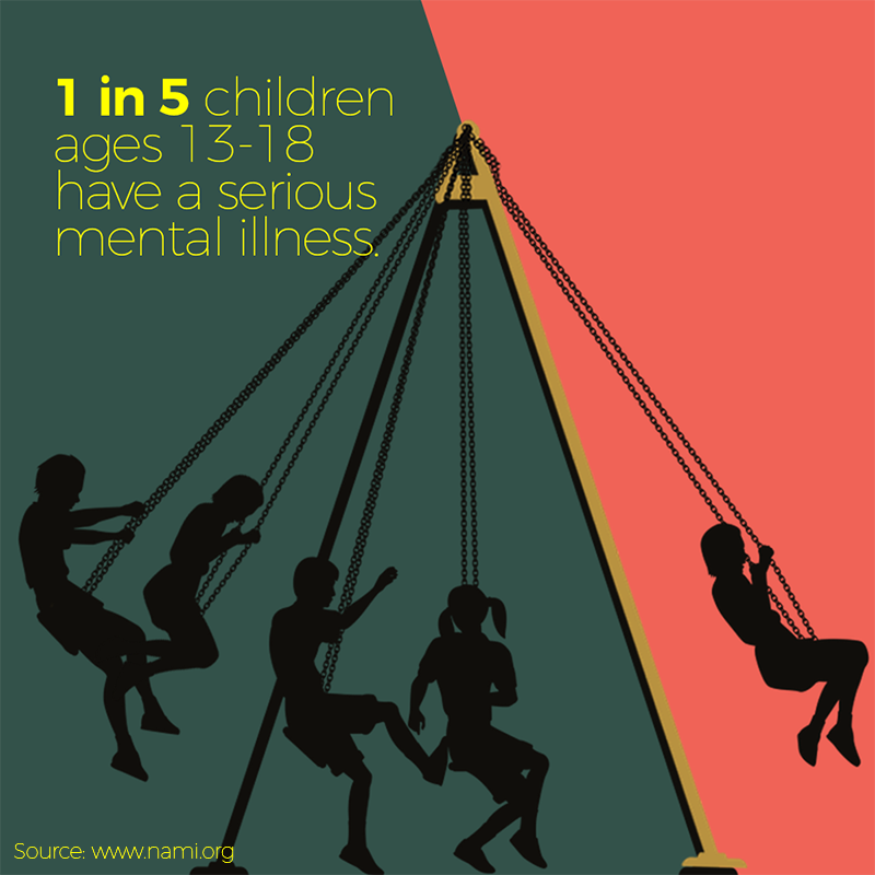 MH Graphic children mental health 1 and 5 - graphic.png