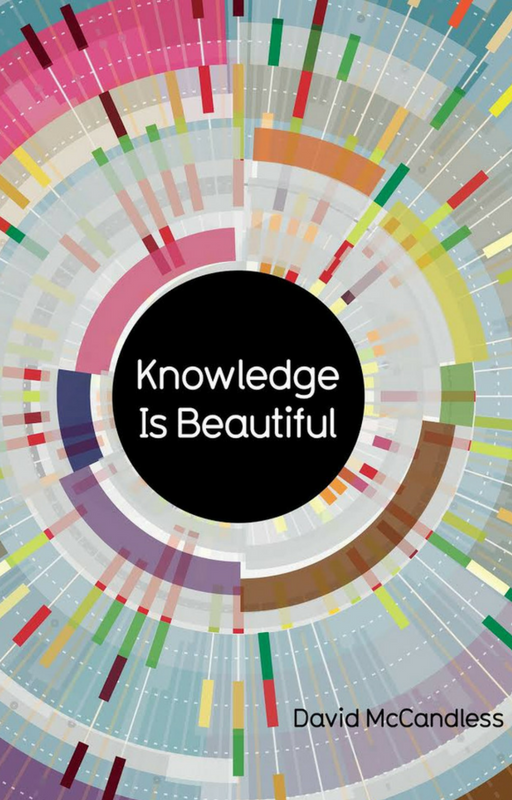 Knowledge is Beautiful  - David McCandless