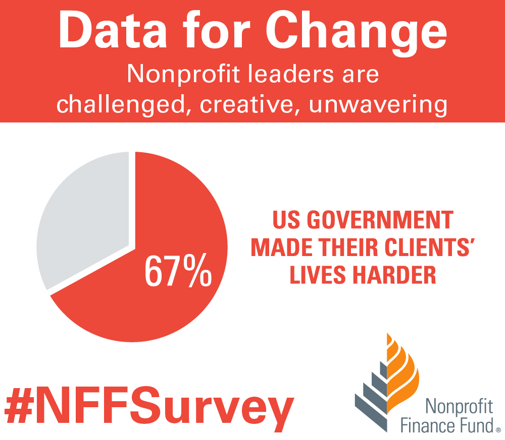 Data for Change 2 Updated.png