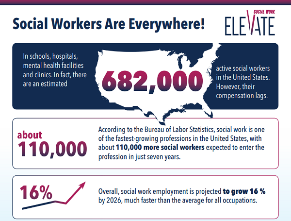 social work infographicv2.png