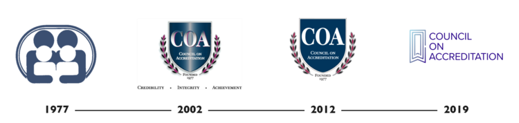 evolution of the COA logo