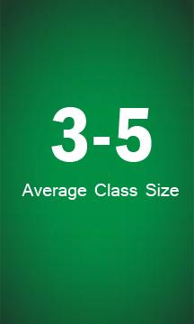 average class size.jpg