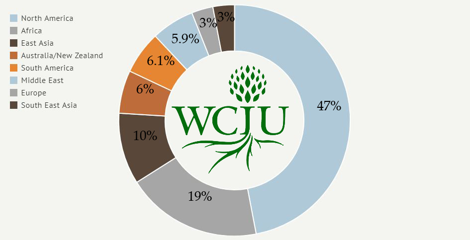 Pie Chart - WCIU Student facts.JPG