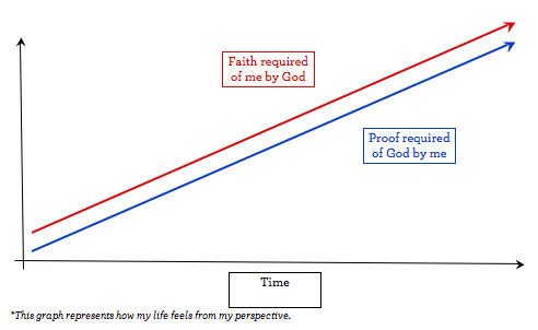 Faith_Proof2.png