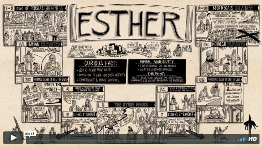 Esther (1 Week)