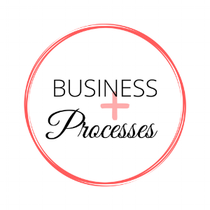 Design+Style Business and Processes