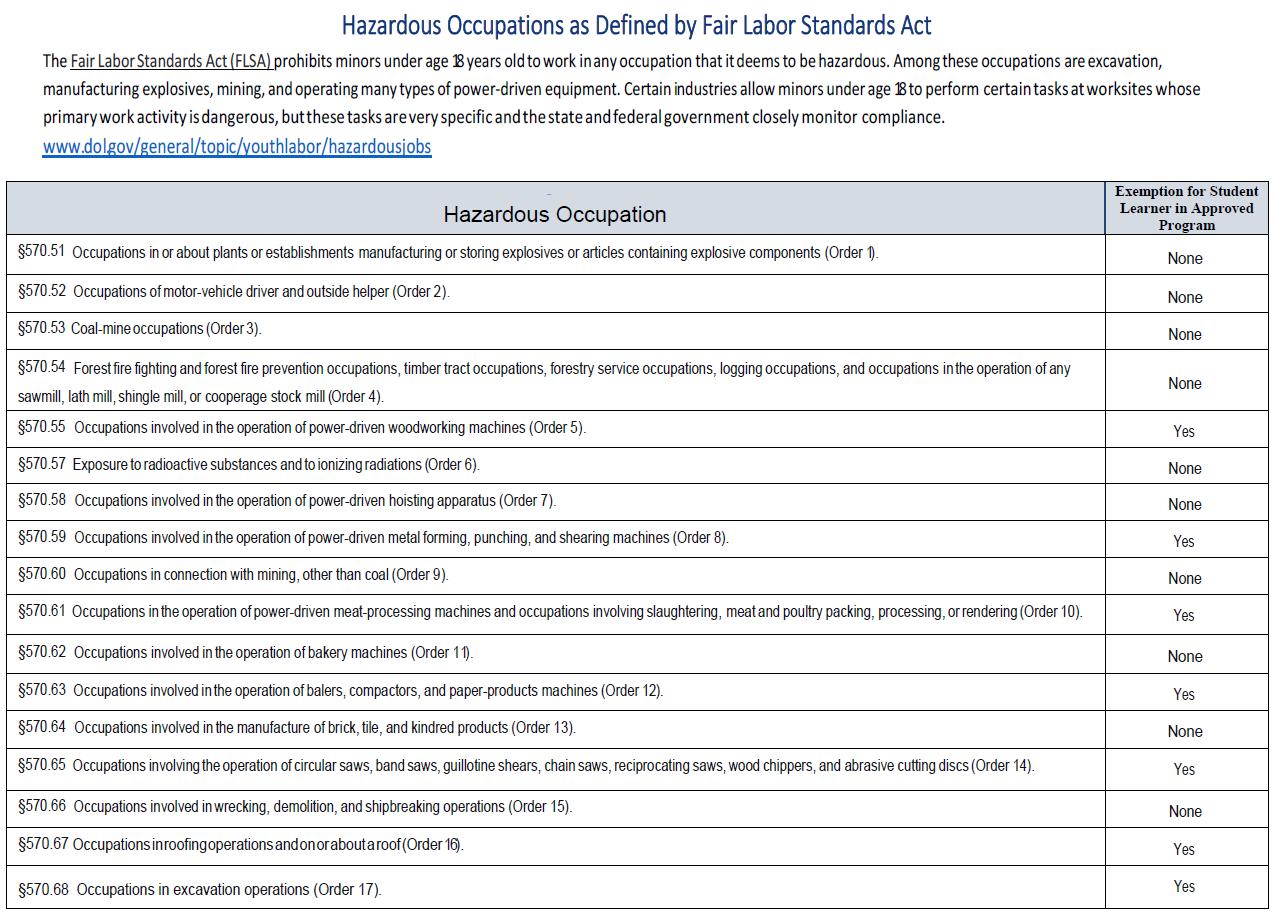 hazardous occupations4.png