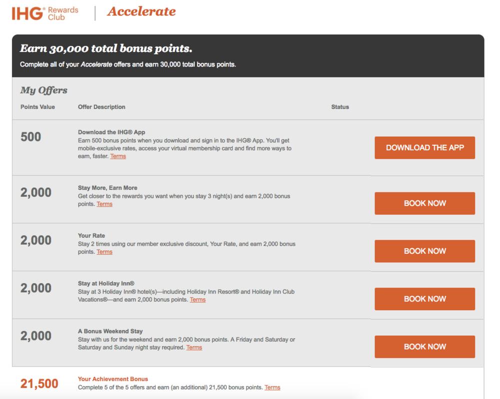 ihg accelerate offers