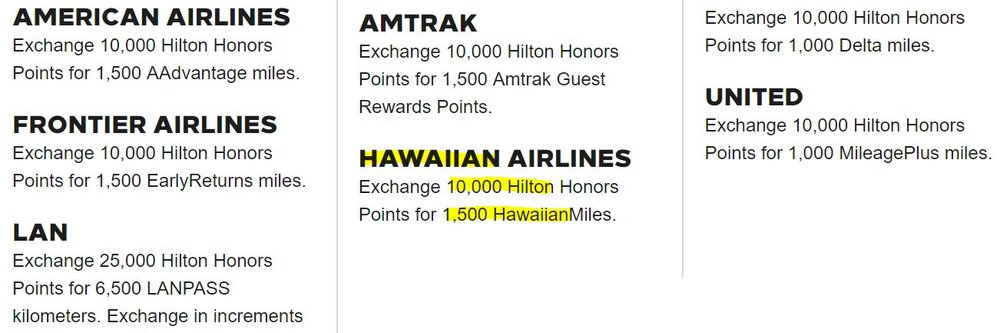 via  http://hiltonhonors3.hilton.com/en/earn-use-points/exchange/airline-rail/index.html