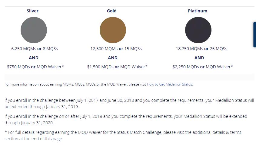 https://www.delta.com/content/www/en_US/skymiles/medallion-program/status-match-challenge.html#chart