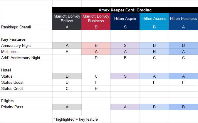 amex grades.png