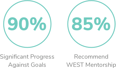WEST 2018 progress on goals.png