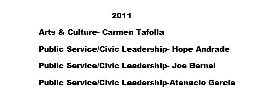 2011 Honoree.JPG