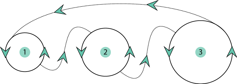 Descision_support_tool_illustration_click2.png