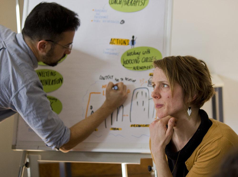 Как да насърчим и подкрепим предприемаческото мислене на служителите във време на голяма бизнес промяна? -