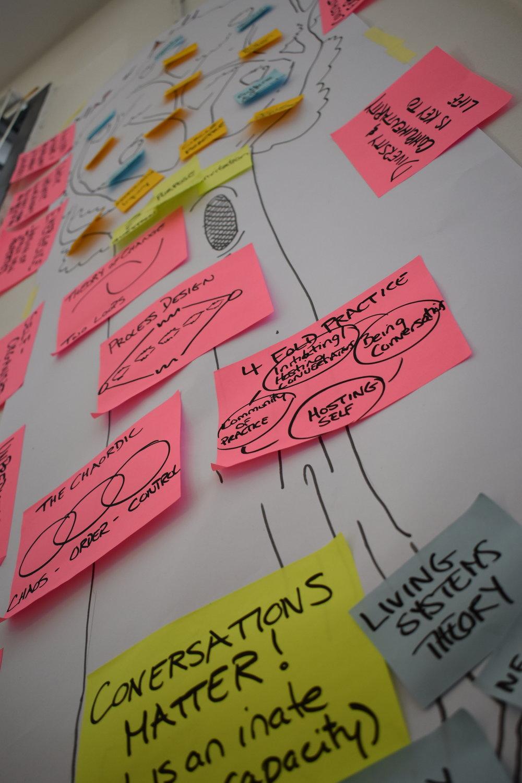 Как ще изглежда организацията ни през 2025 г.? -