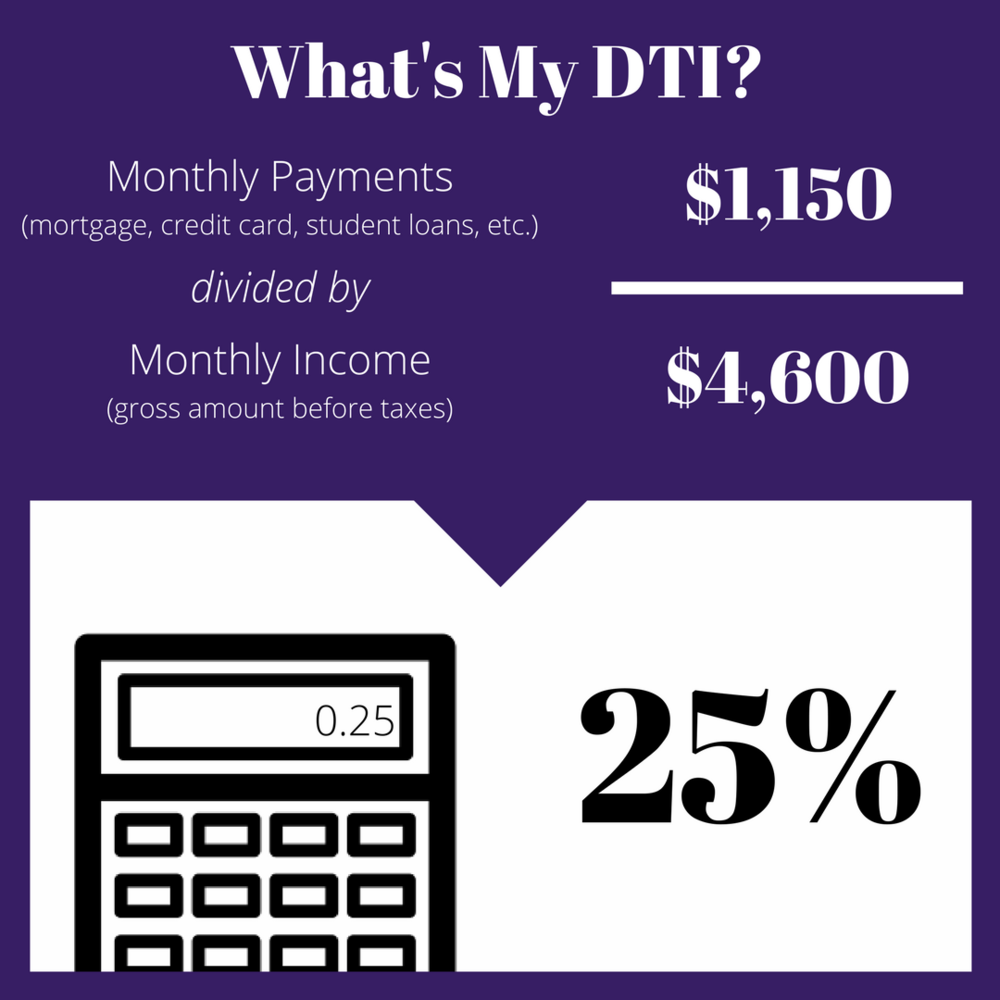 What's My DTI- (3).png