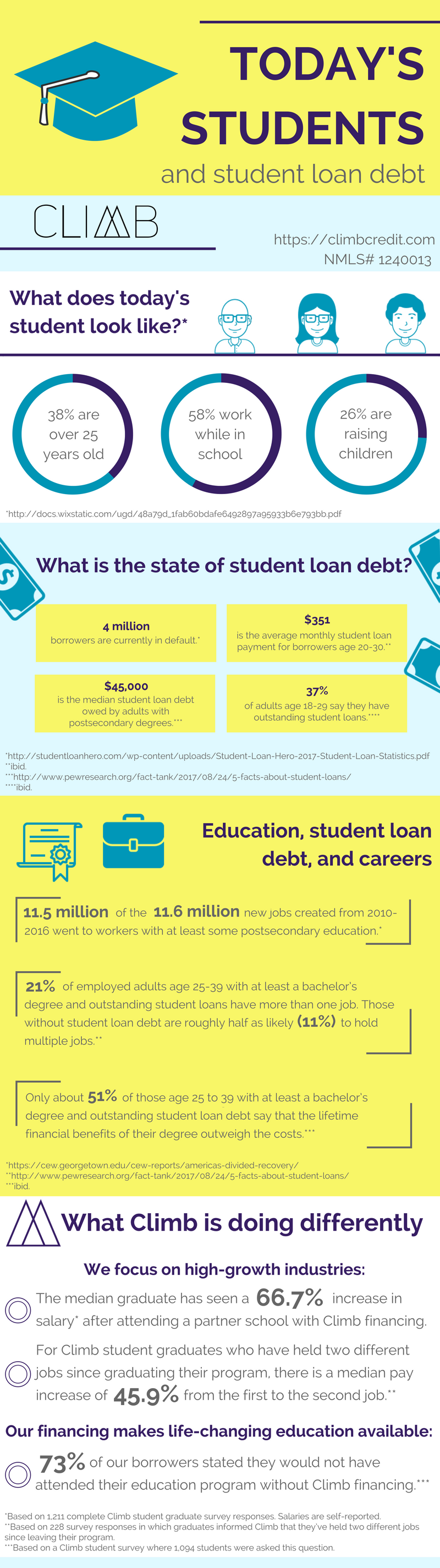 Student Loan Infographic.png
