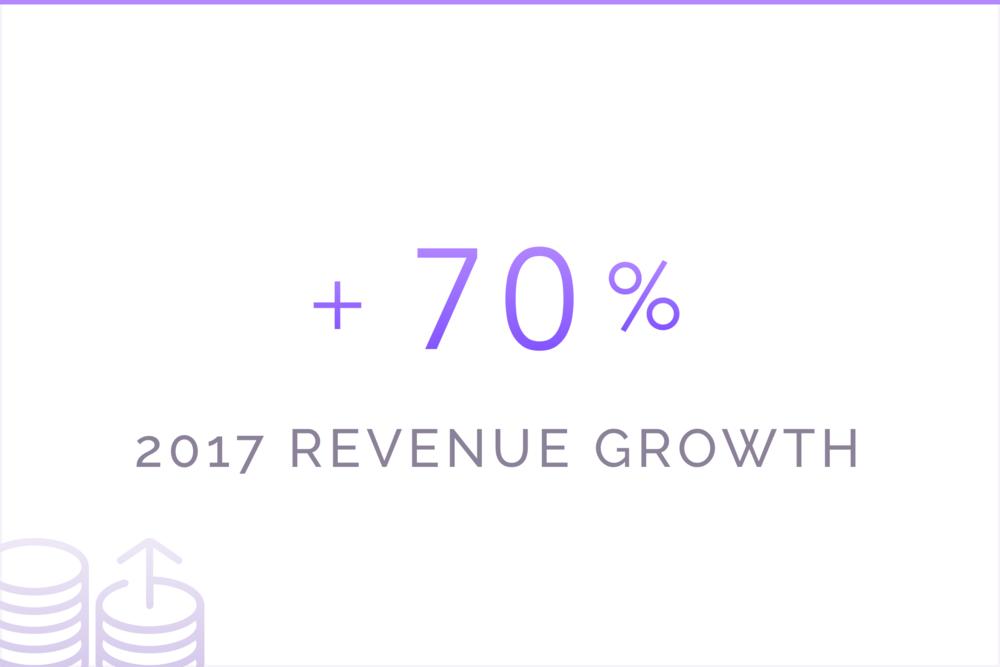 Revenue Copy 5.png
