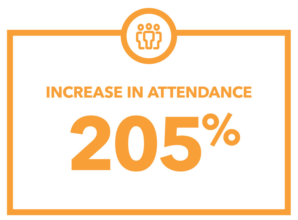 Increase_Attendance.jpg