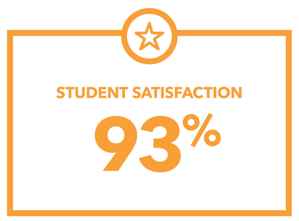 Student_Satisfaction.jpg