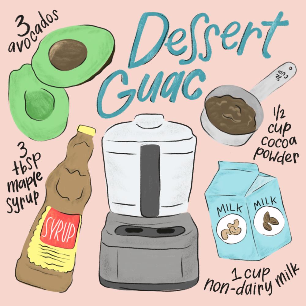 Recipe_Dessert_Guac.png