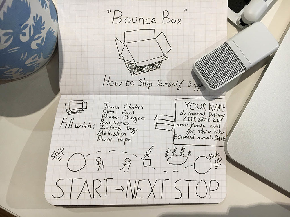 A bounce box is a way to send yourself supplies during long hiking trips. Which figure is Marty and which one is me?