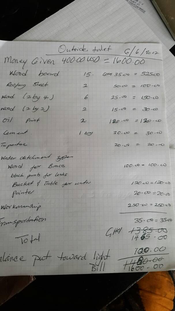 Budget worksheet.JPG