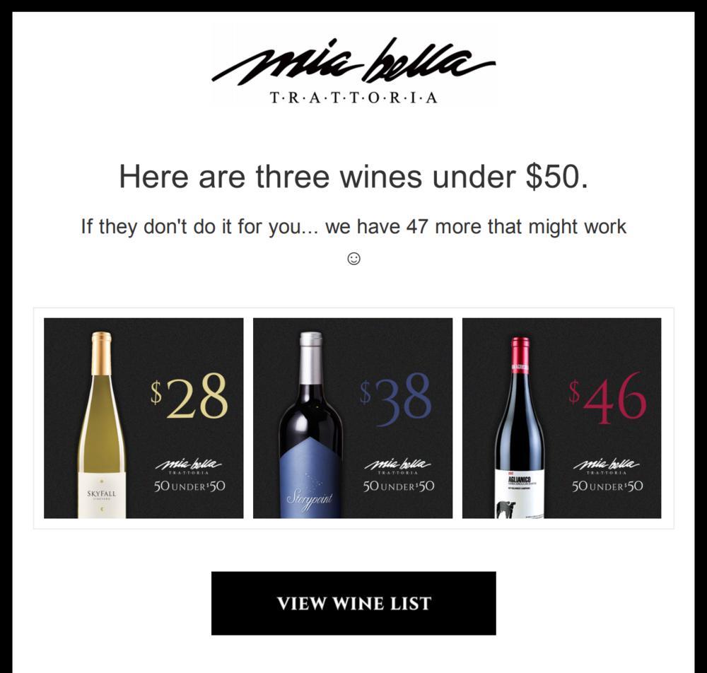 Score: 6.222% Open, 3% Clicks - Mia BellaHere's Three Wines Under $50