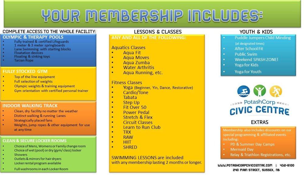 Membership inclusions.jpeg