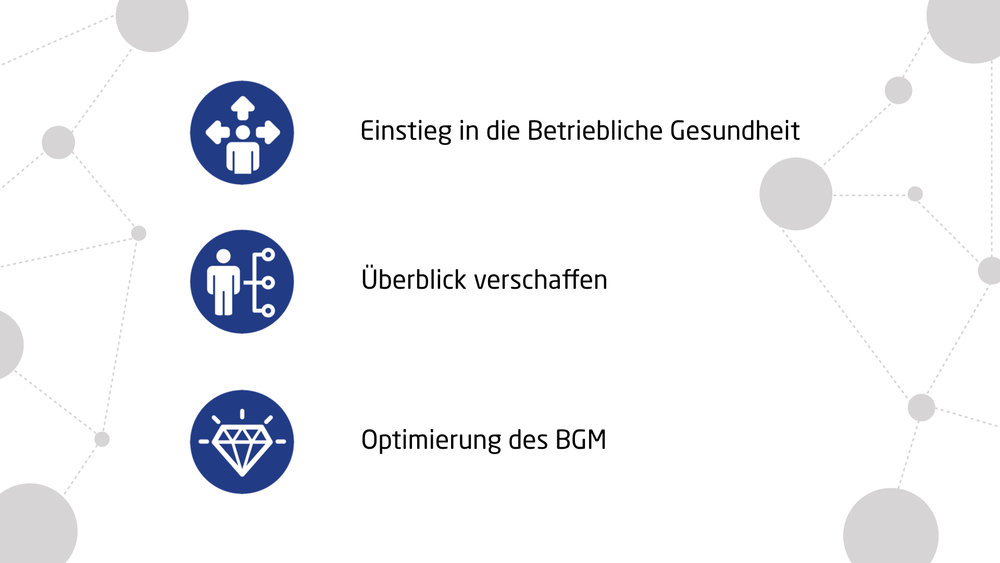 RPC Consulting GmbH BGM Quick-Check