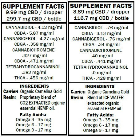 RESTORE AND NURTURE CBD OIL COMBO PACK NUTRIENT LABELS.png