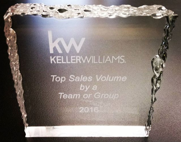KW Top Sales Volume by a Team 2016