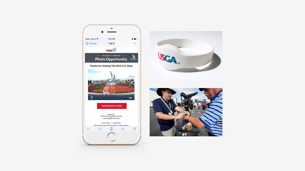 USGA: RFID Connected Photo Opportunities
