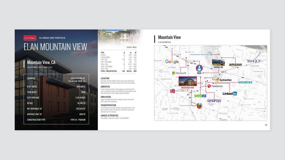 cityview_gallery_temp.jpg