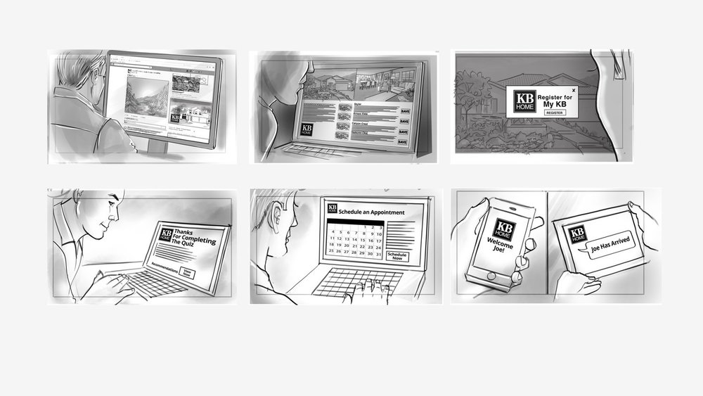 KB Home: MyKB User Experience Storyboard