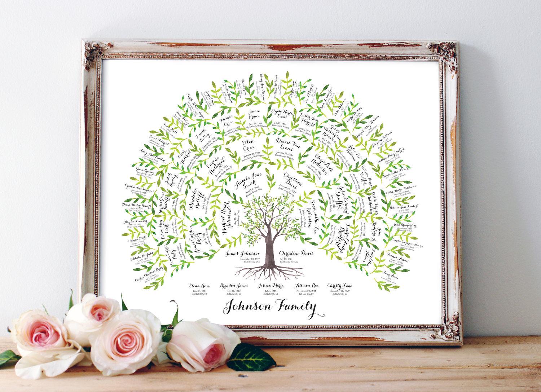 5 generation watercolor family history fan chart kith and kin 5 generation watercolor family history fan chart jeuxipadfo Gallery