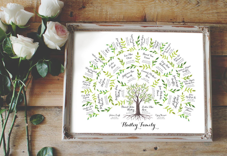 4 Generation Watercolor Family Tree Fan Chart — Kith and Kin